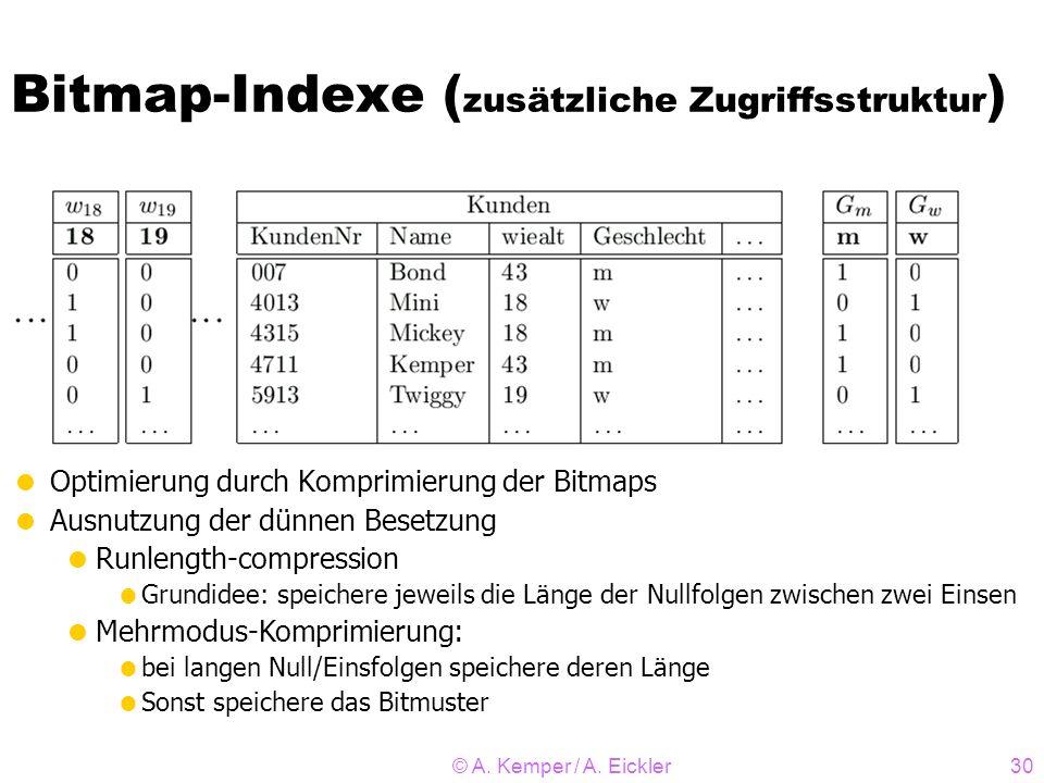 Bitmap-Indexe (zusätzliche Zugriffsstruktur)