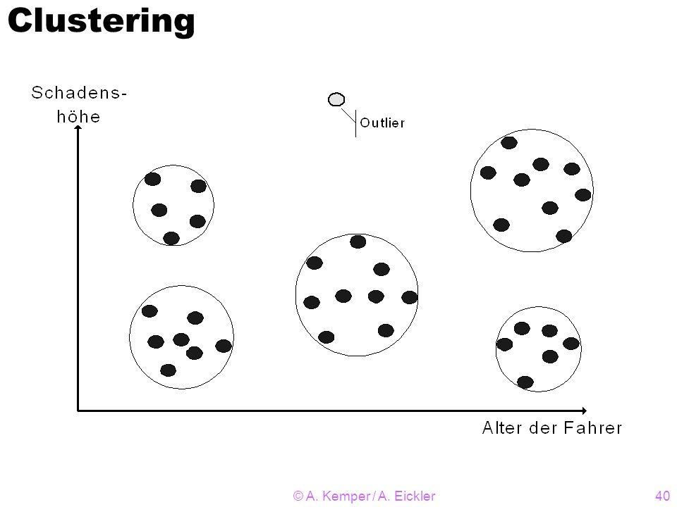 Clustering © A. Kemper / A. Eickler