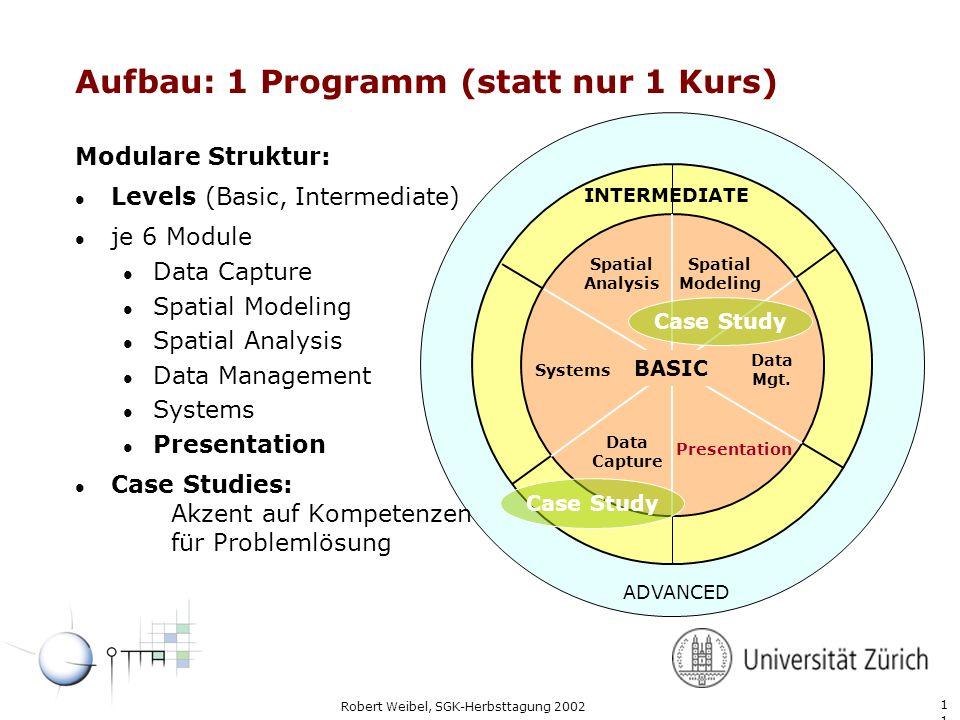 Aufbau: 1 Programm (statt nur 1 Kurs)