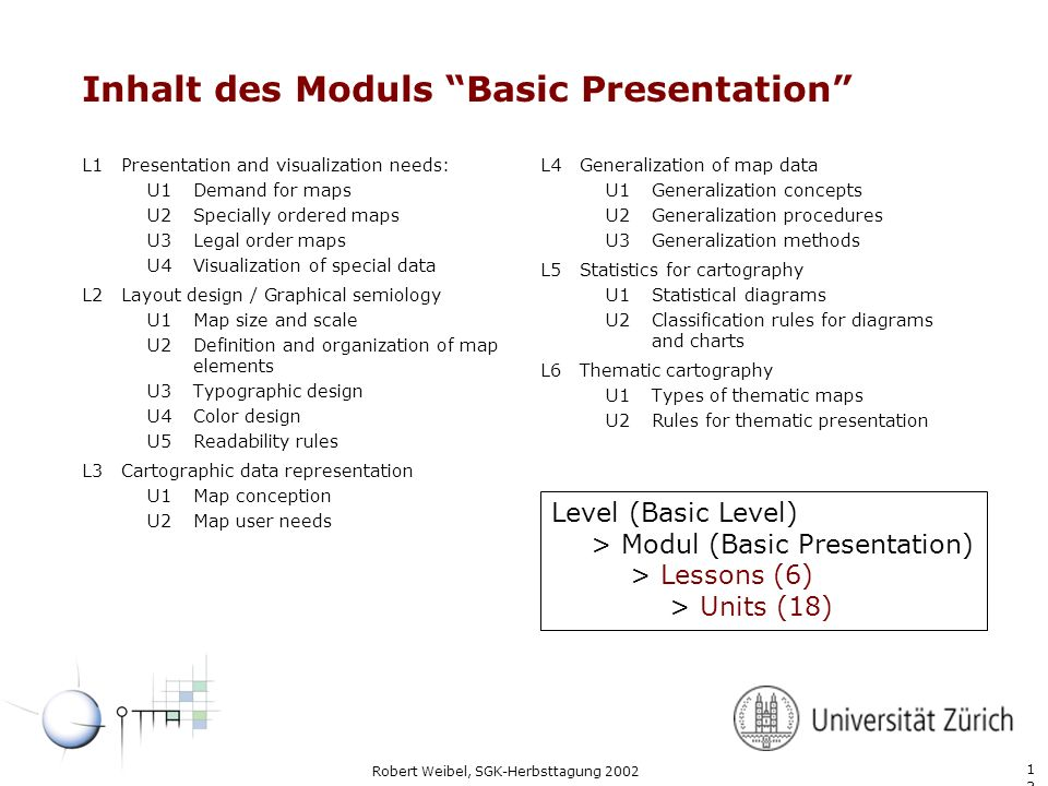 Inhalt des Moduls Basic Presentation