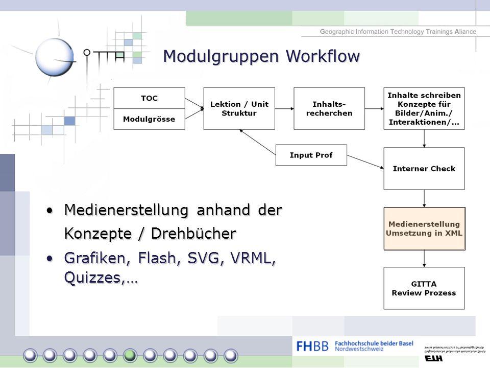 Modulgruppen Workflow