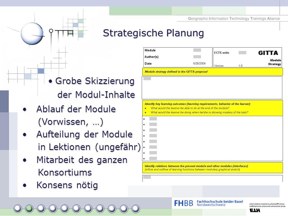 Strategische Planung Grobe Skizzierung der Modul-Inhalte