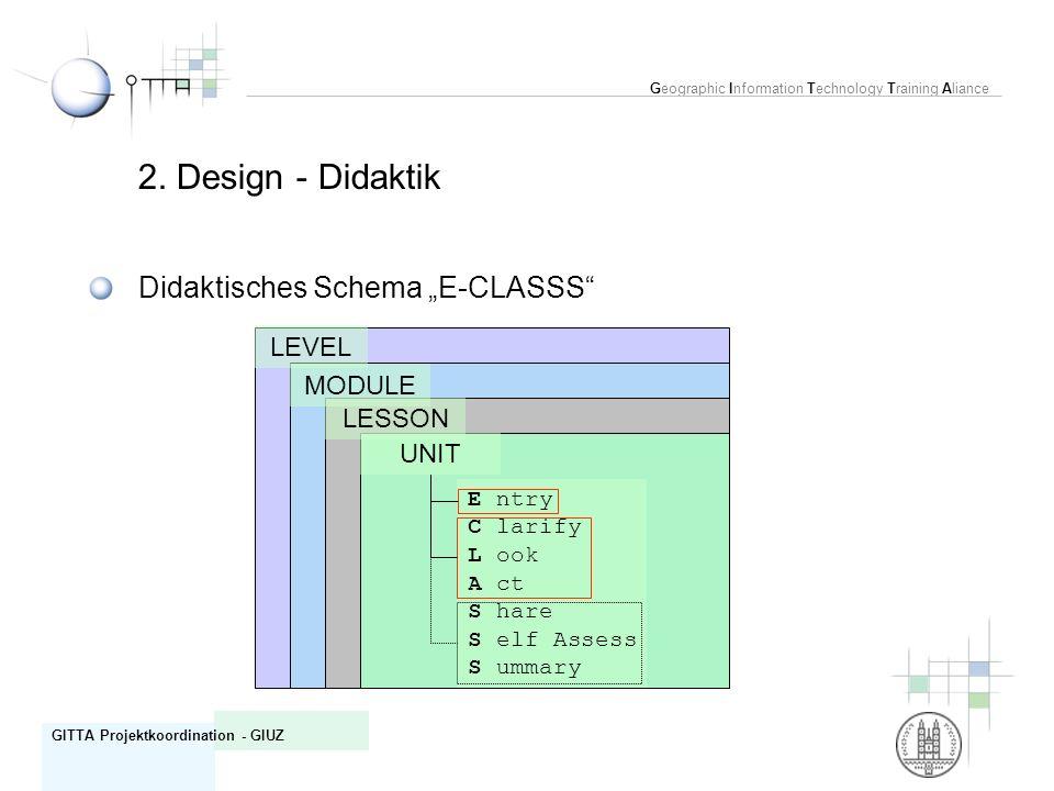 "2. Design - Didaktik Didaktisches Schema ""E-CLASSS LEVEL MODULE"