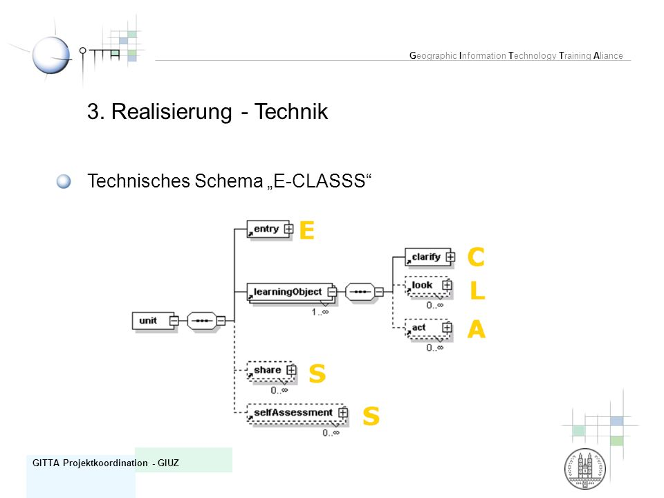 3. Realisierung - Technik