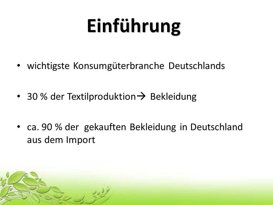 Einführung wichtigste Konsumgüterbranche Deutschlands