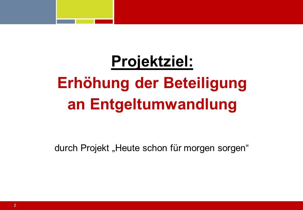 Projektziel: Erhöhung der Beteiligung an Entgeltumwandlung