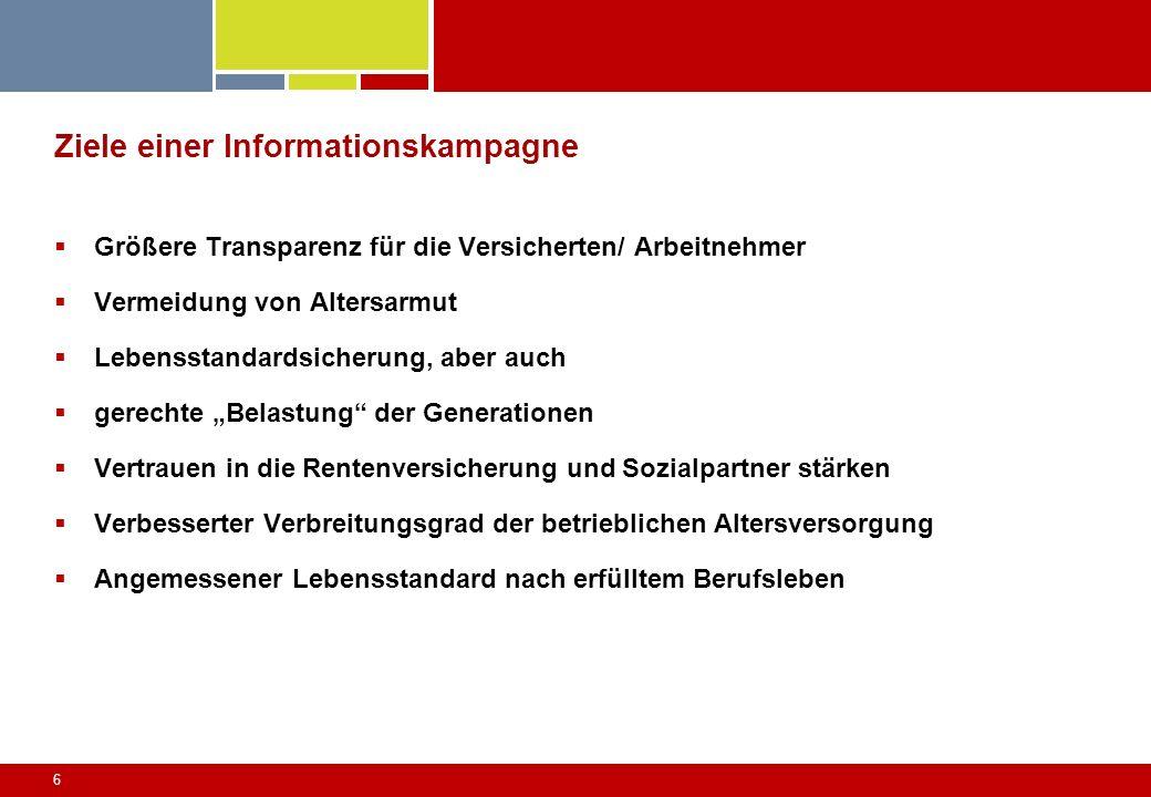 Ziele einer Informationskampagne