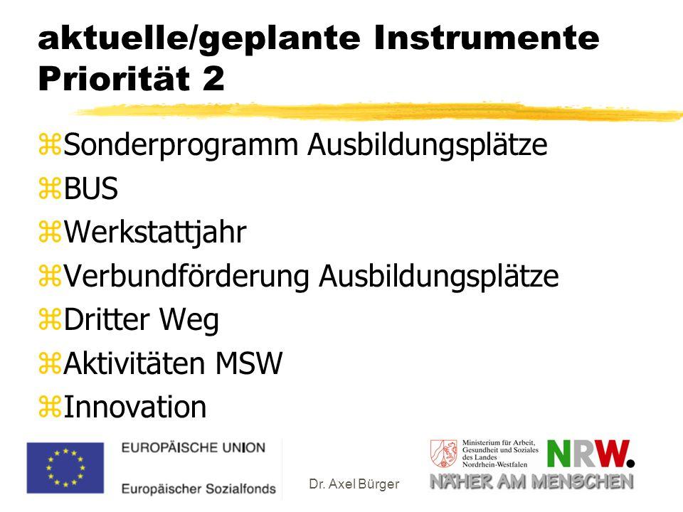 aktuelle/geplante Instrumente Priorität 2