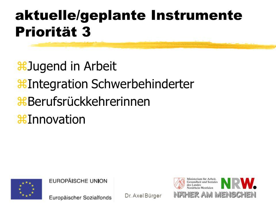 aktuelle/geplante Instrumente Priorität 3