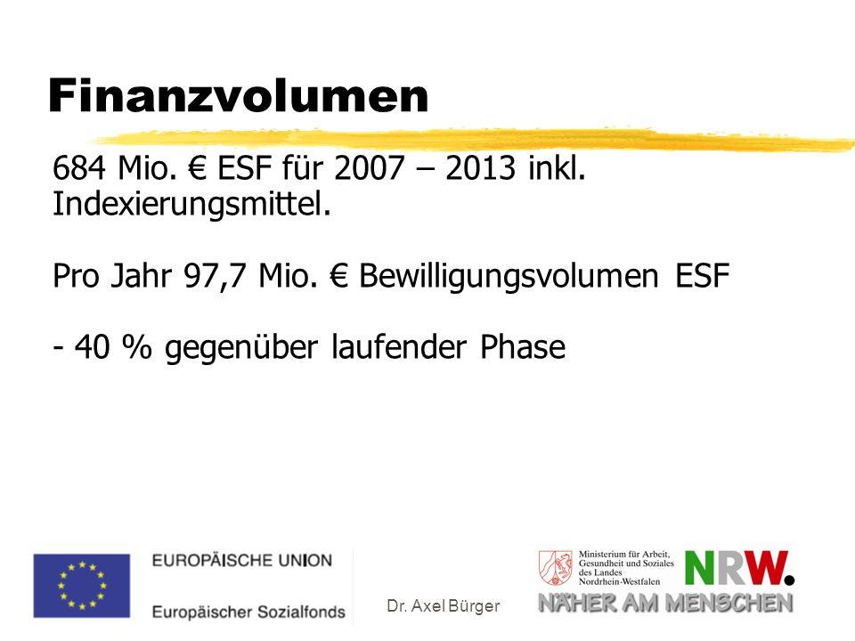 Finanzvolumen 684 Mio. € ESF für 2007 – 2013 inkl. Indexierungsmittel.