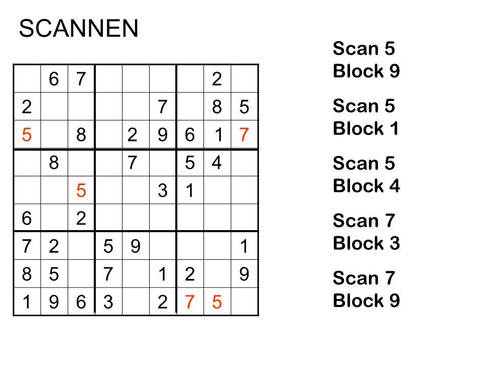 SCANNEN Scan 5 Block 9 Scan 5 Block 1 Scan 5 Block 4 Scan 7 Block 3