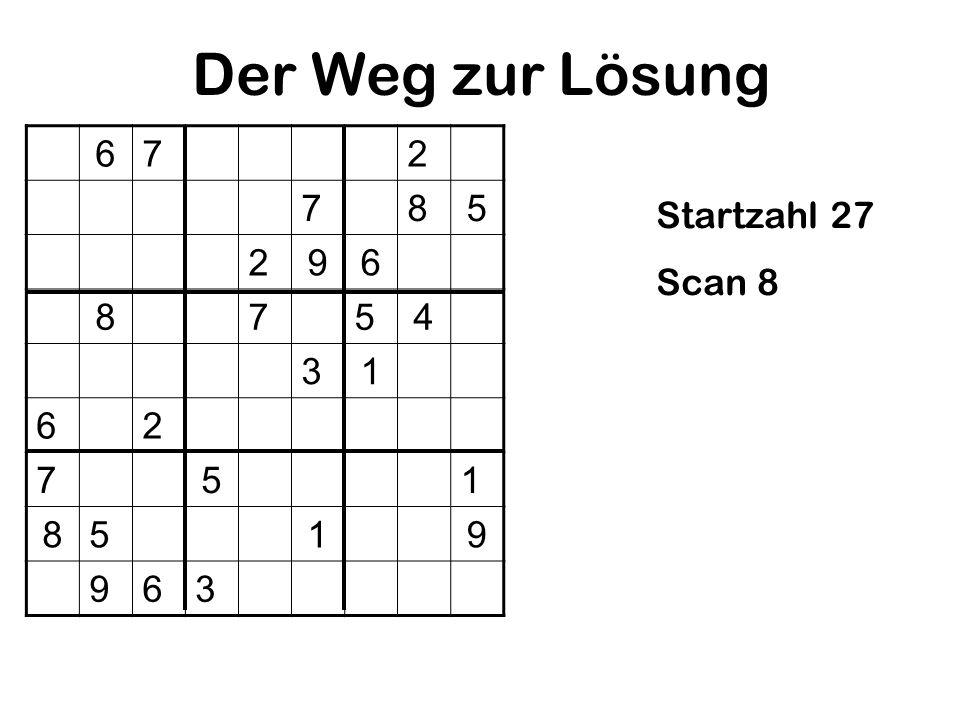 Der Weg zur Lösung 6 7 2 8 5 9 4 3 1 Startzahl 27 Scan 8