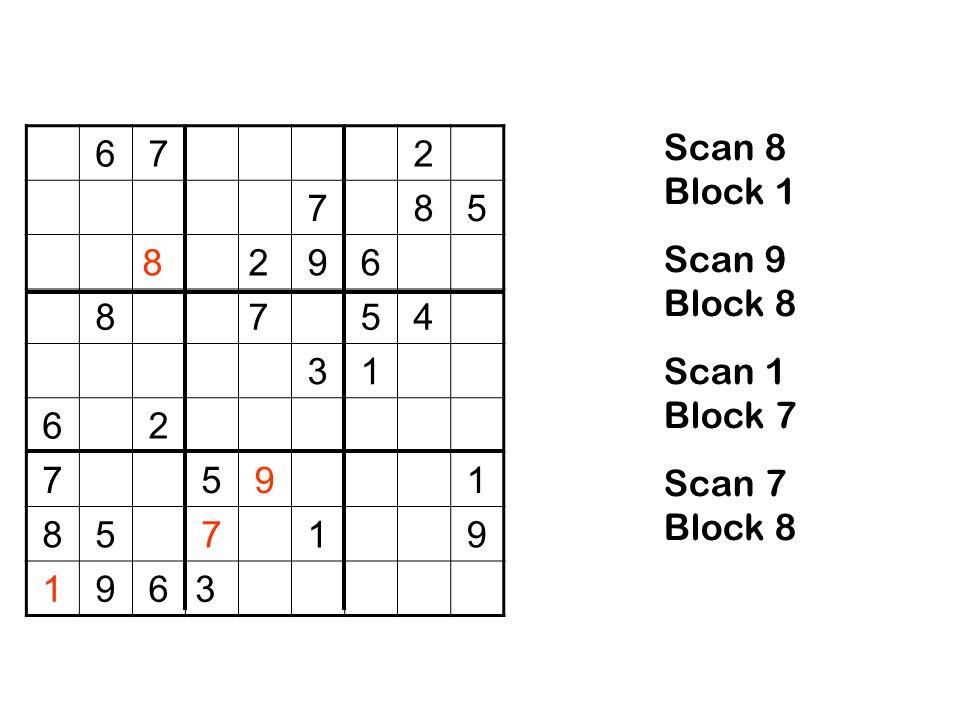Scan 8 Block 1 Scan 9 Block 8 Scan 1 Block 7 Scan 7 Block 8 6 7 2 8 5 9 4 3 1