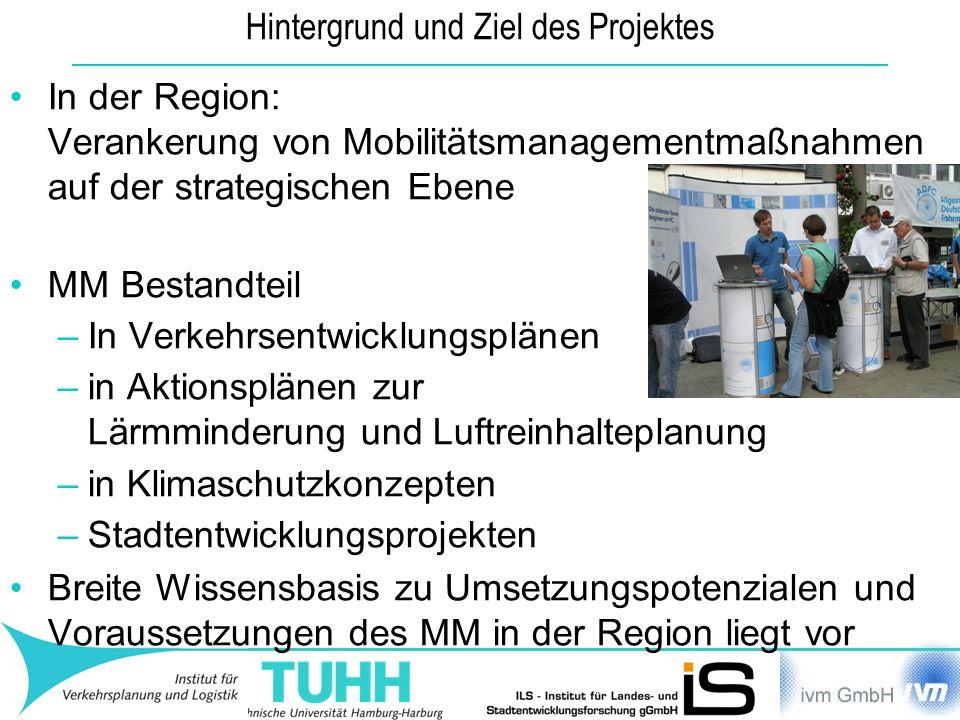 Hintergrund und Ziel des Projektes