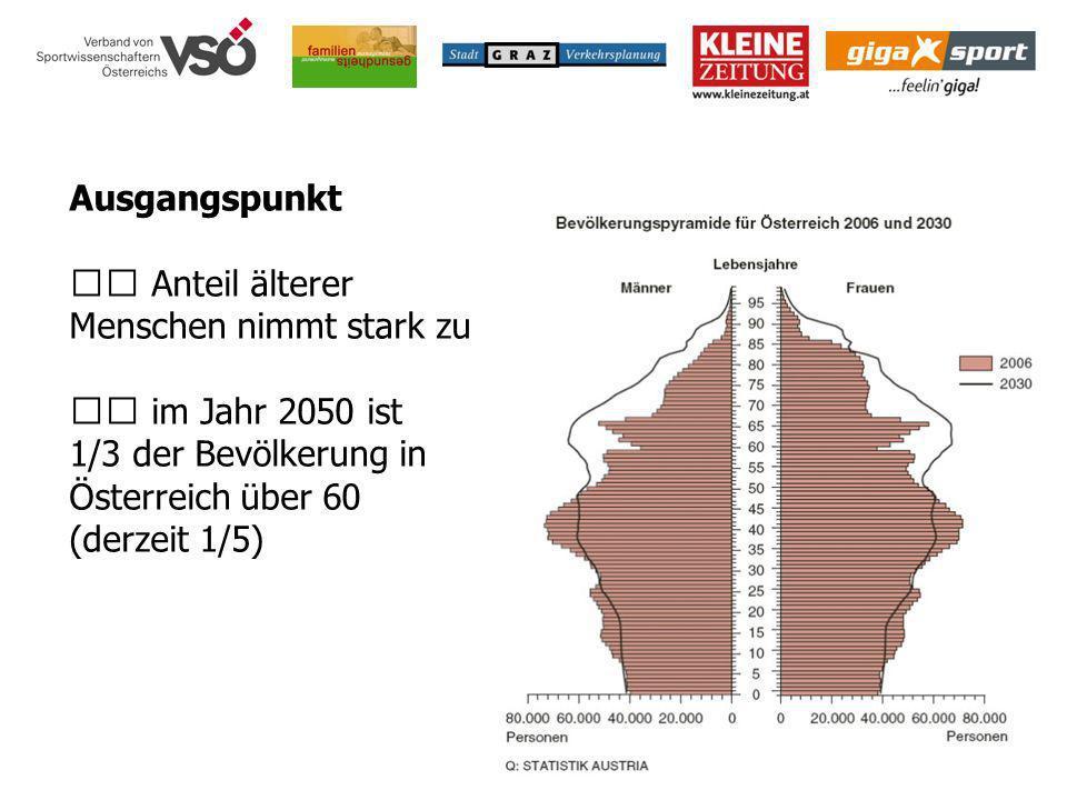 Ausgangspunkt  Anteil älterer Menschen nimmt stark zu.  im Jahr 2050 ist. 1/3 der Bevölkerung in Österreich über 60.