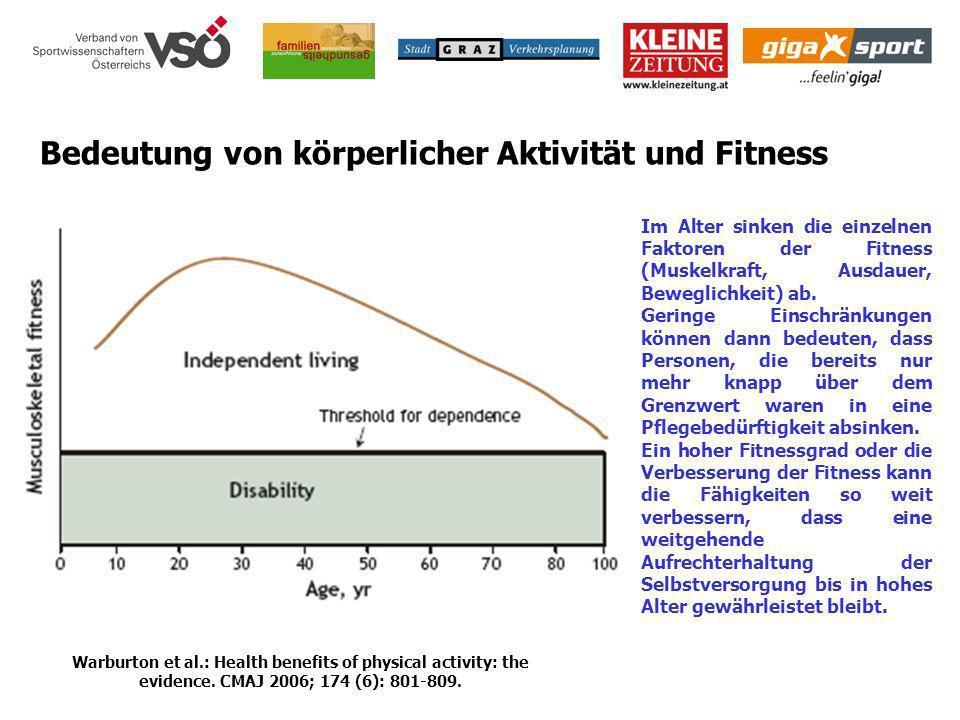 Bedeutung von körperlicher Aktivität und Fitness
