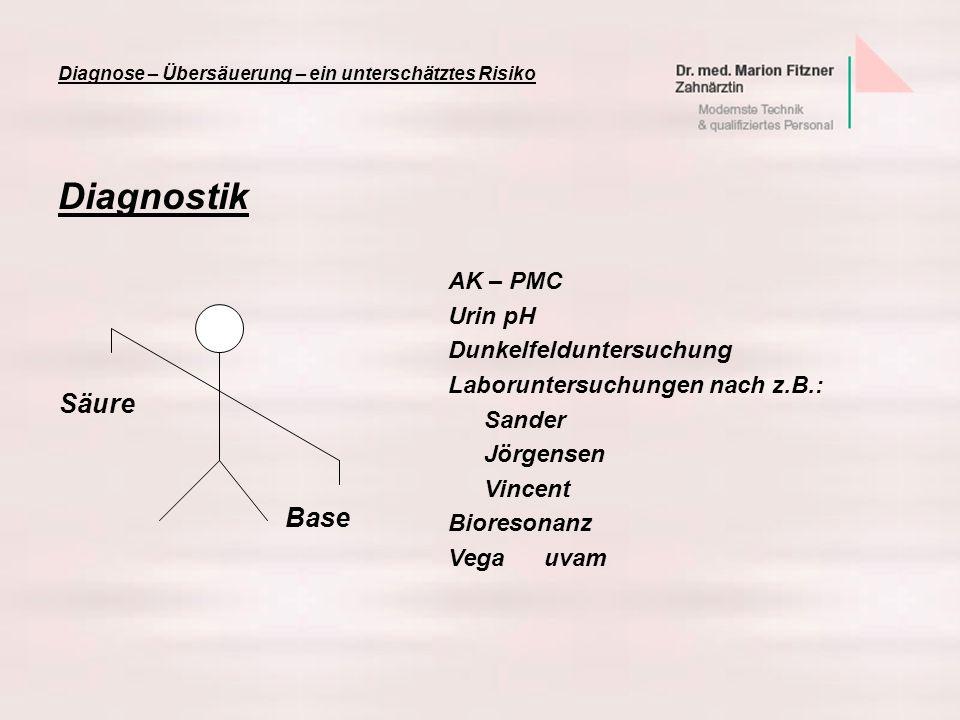 Diagnostik Säure Base AK – PMC Urin pH Dunkelfelduntersuchung