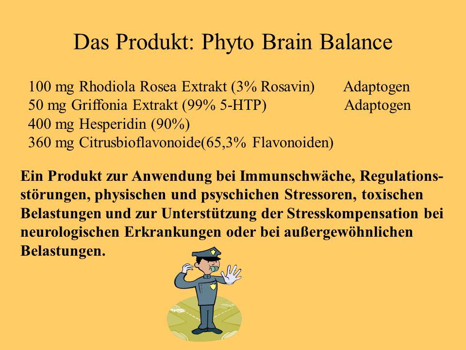 Das Produkt: Phyto Brain Balance