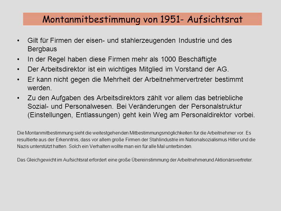 Montanmitbestimmung von 1951- Aufsichtsrat
