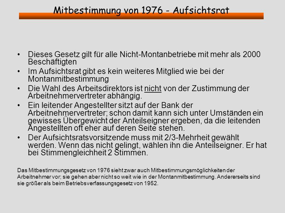 Mitbestimmung von 1976 - Aufsichtsrat