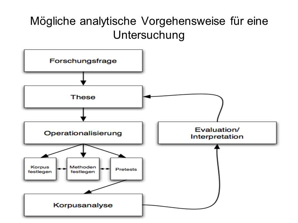 Mögliche analytische Vorgehensweise für eine Untersuchung
