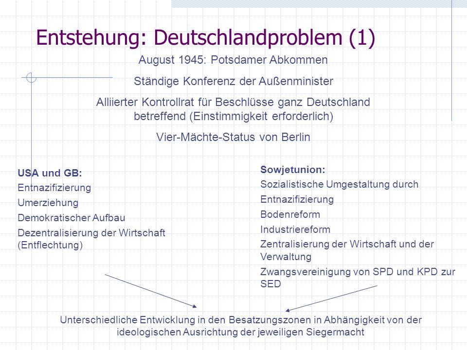 Entstehung: Deutschlandproblem (1)