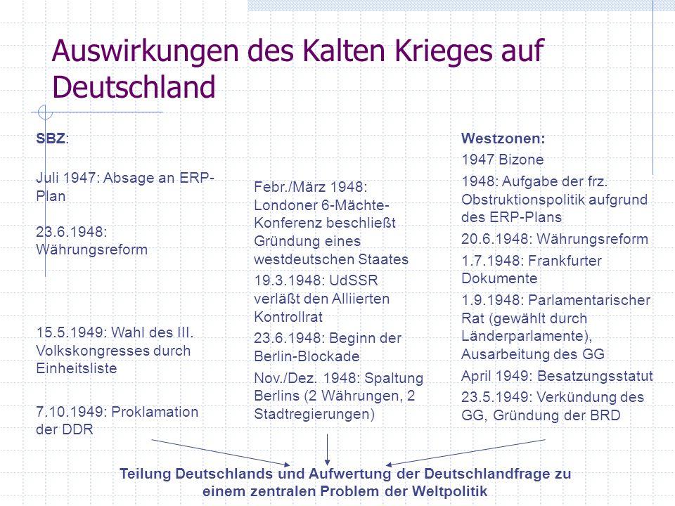 Auswirkungen des Kalten Krieges auf Deutschland