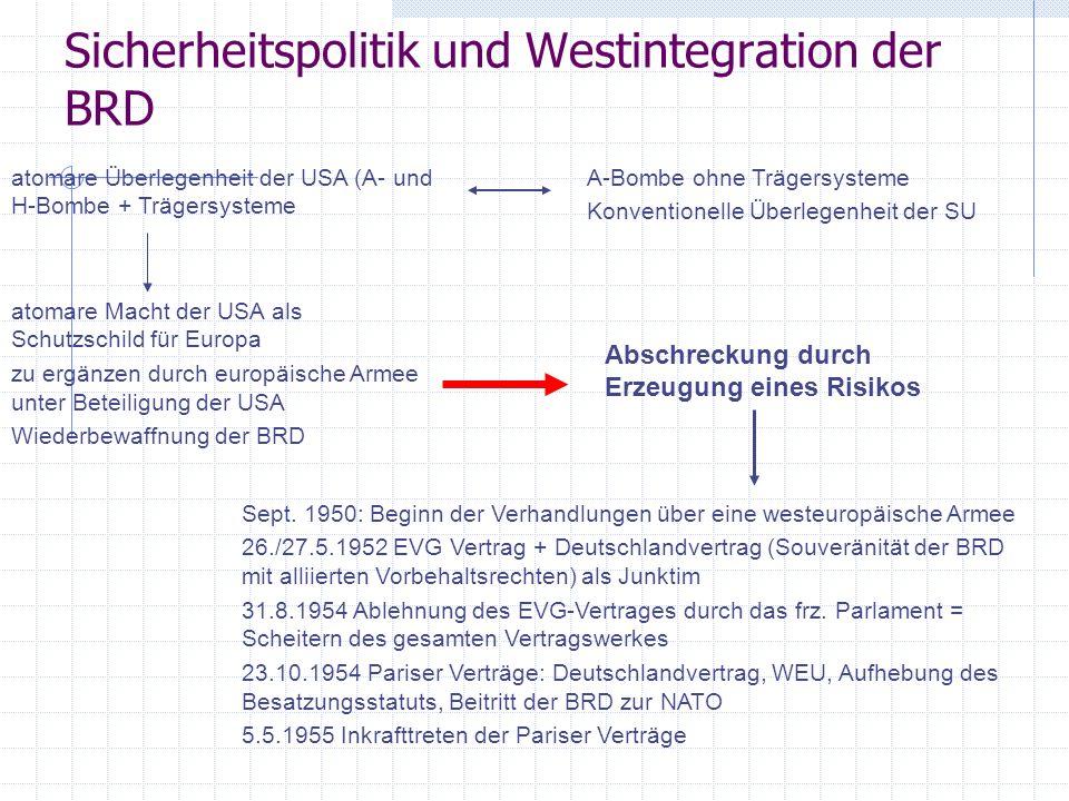 Sicherheitspolitik und Westintegration der BRD
