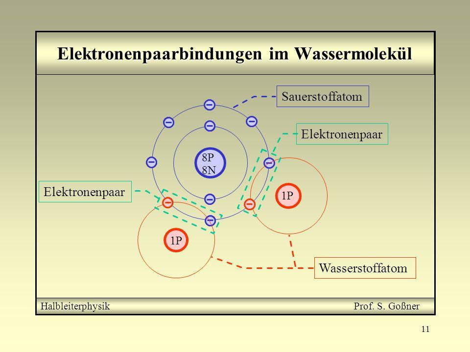 Elektronenpaarbindungen im Wassermolekül