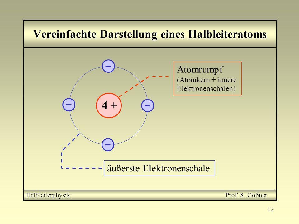 Vereinfachte Darstellung eines Halbleiteratoms