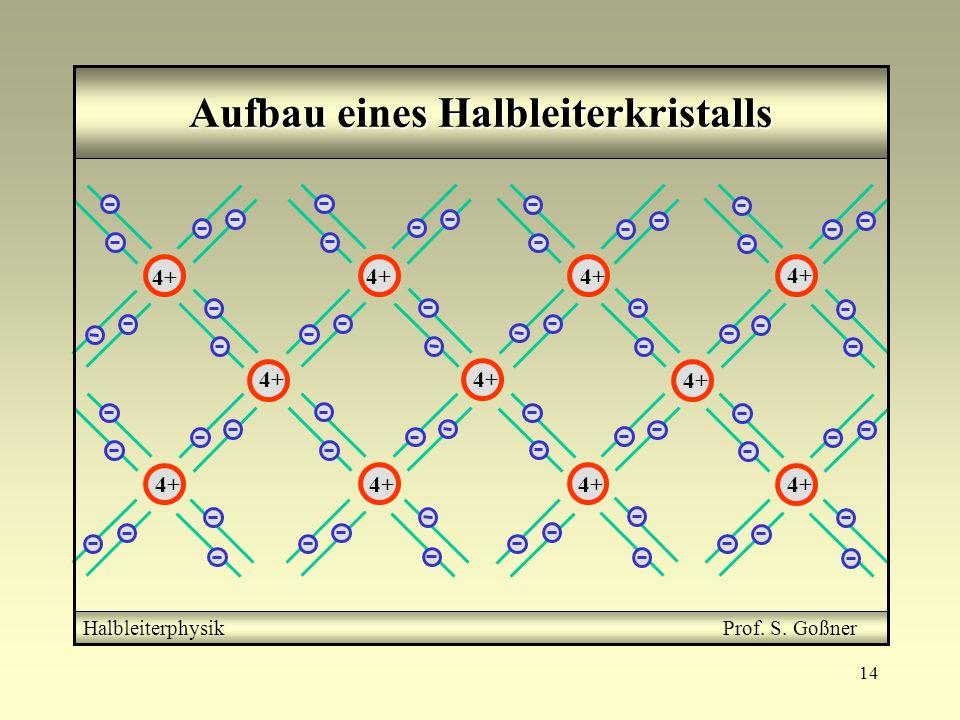 Aufbau eines Halbleiterkristalls