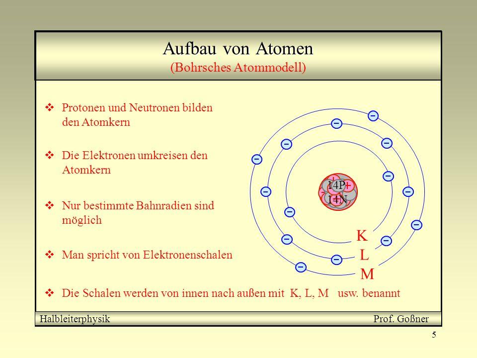 Aufbau von Atomen (Bohrsches Atommodell)