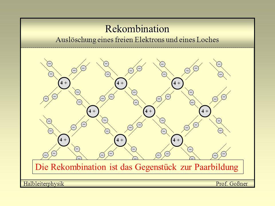 Rekombination Auslöschung eines freien Elektrons und eines Loches