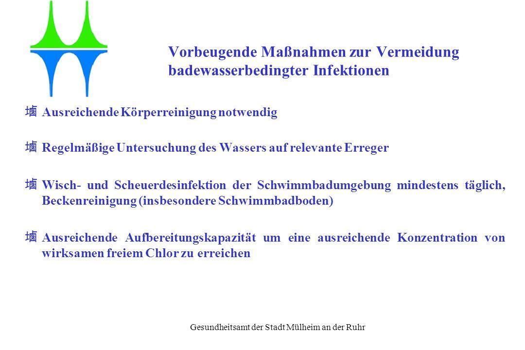 Vorbeugende Maßnahmen zur Vermeidung badewasserbedingter Infektionen