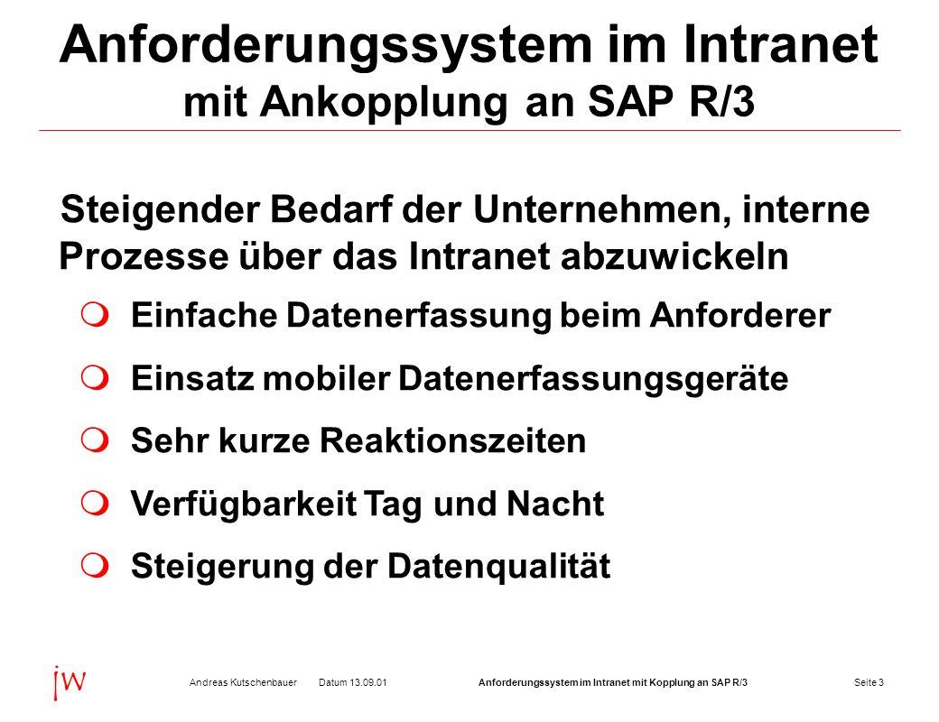 Anforderungssystem im Intranet mit Ankopplung an SAP R/3