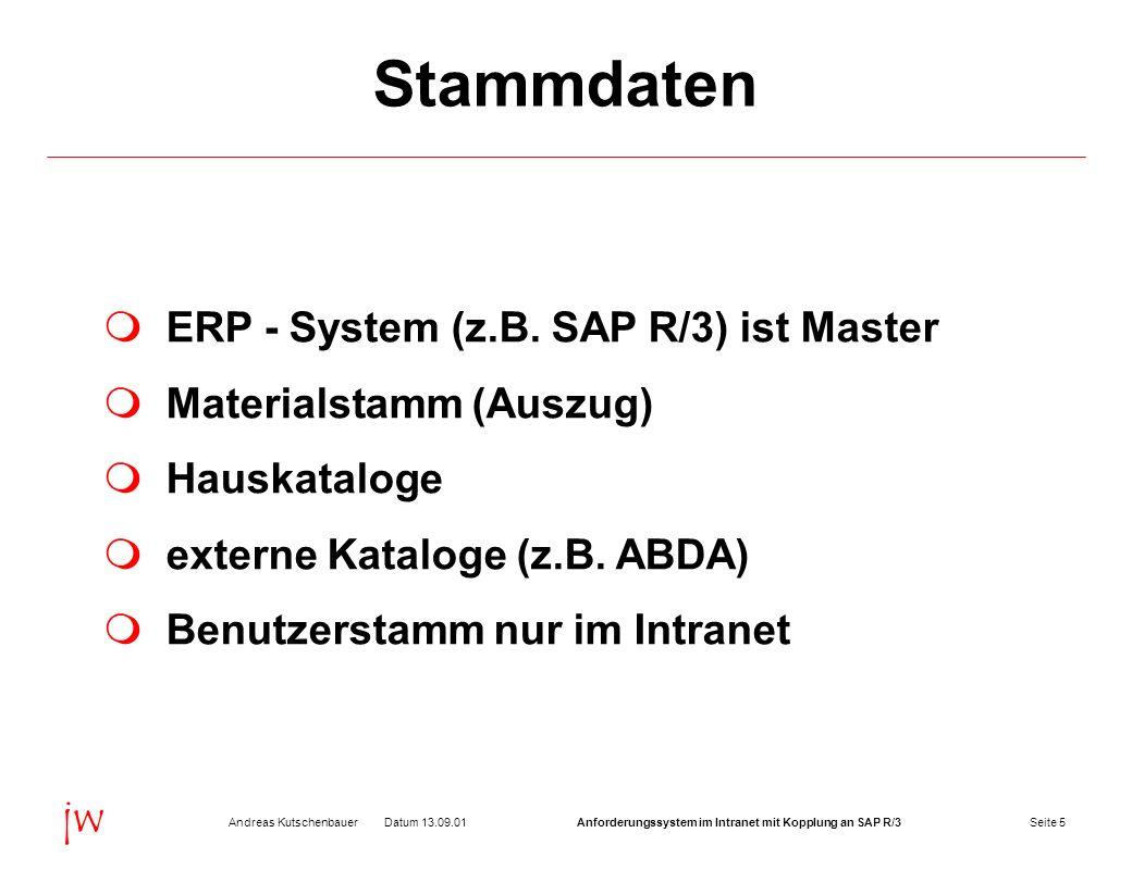 Stammdaten ERP - System (z.B. SAP R/3) ist Master
