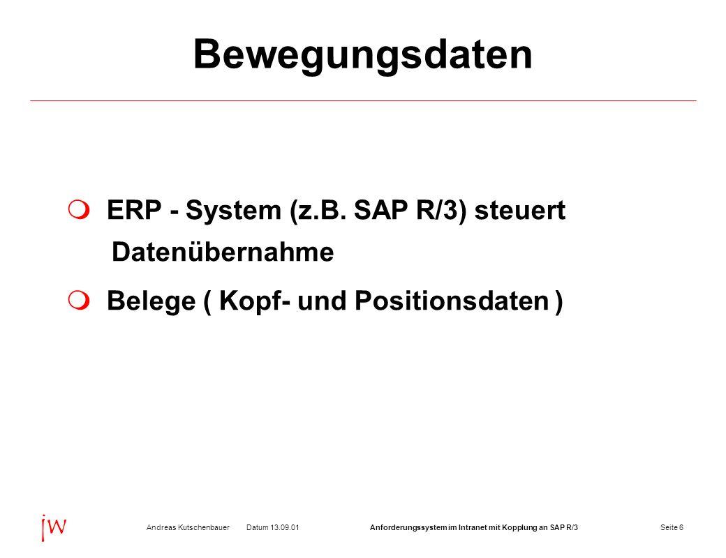 Bewegungsdaten ERP - System (z.B. SAP R/3) steuert Datenübernahme
