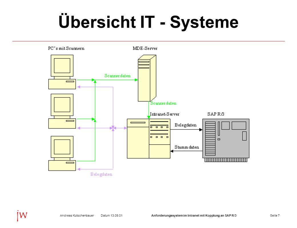 Übersicht IT - Systeme