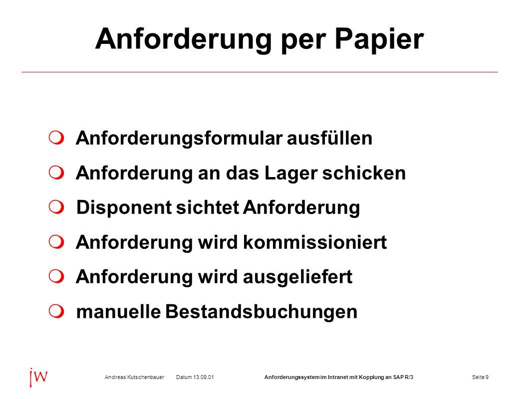 Anforderung per Papier