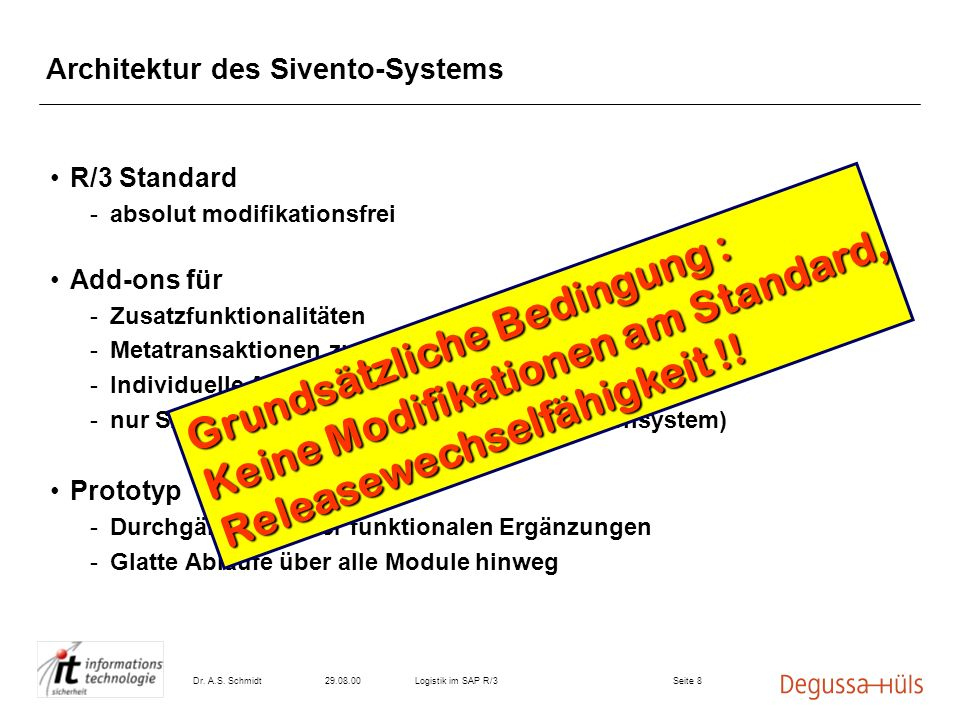 Architektur des Sivento-Systems