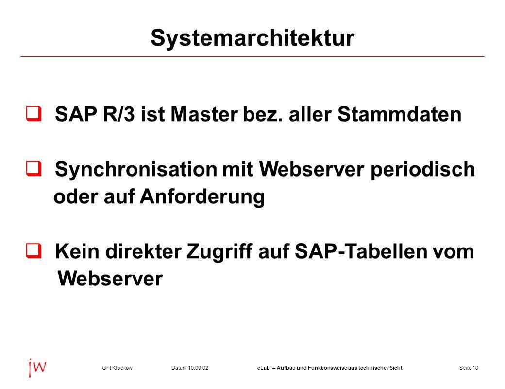 Systemarchitektur SAP R/3 ist Master bez. aller Stammdaten