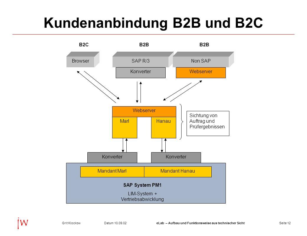 Kundenanbindung B2B und B2C