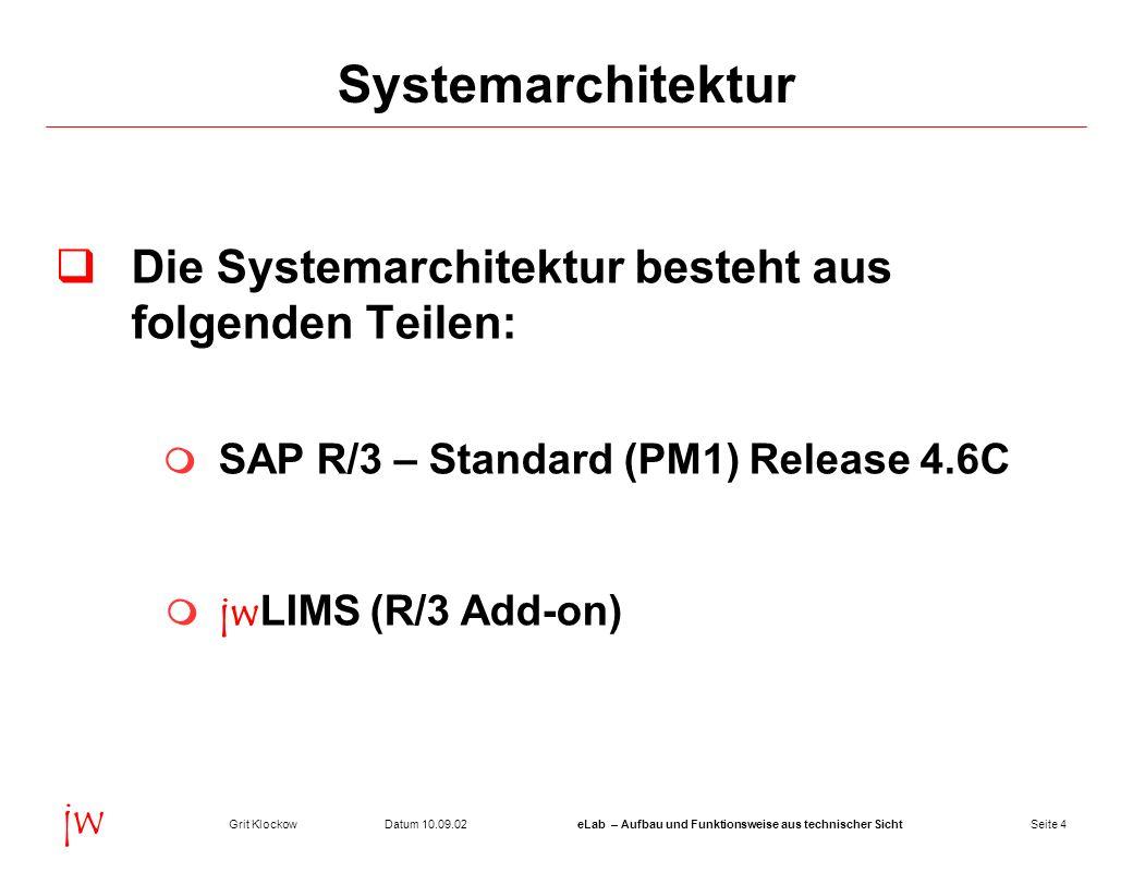 Systemarchitektur Die Systemarchitektur besteht aus folgenden Teilen: