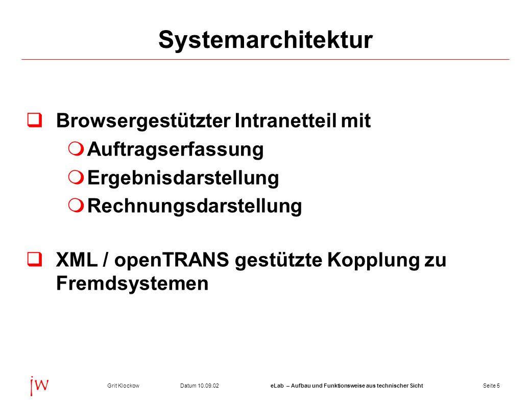 Systemarchitektur Browsergestützter Intranetteil mit Auftragserfassung