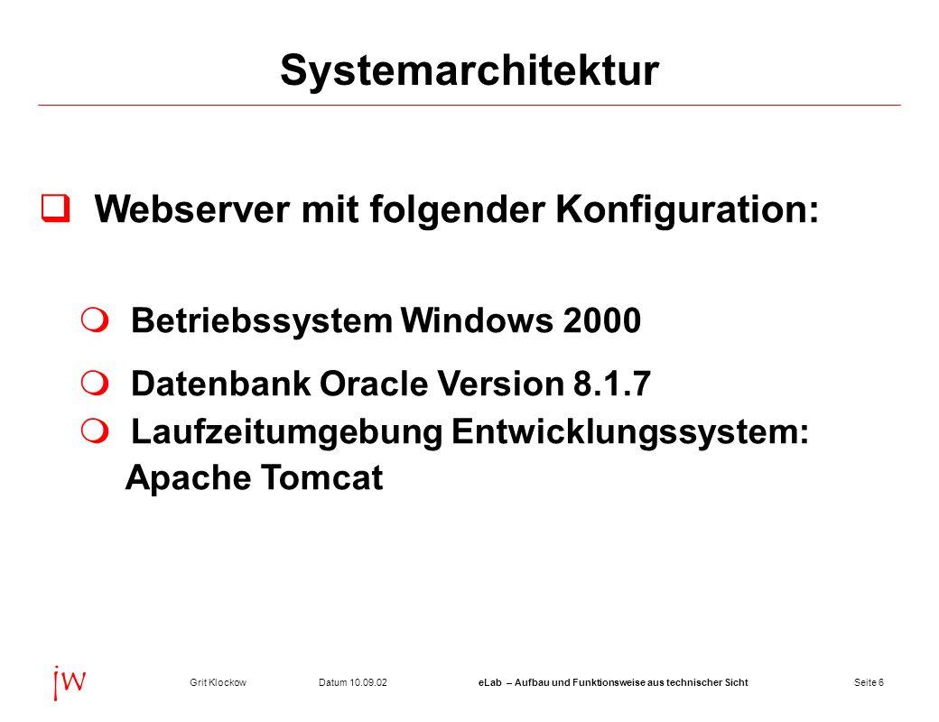 Systemarchitektur Webserver mit folgender Konfiguration: