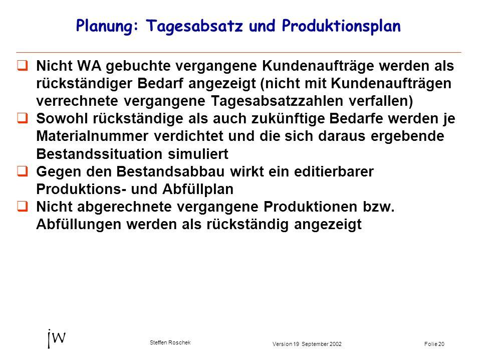 Planung: Tagesabsatz und Produktionsplan
