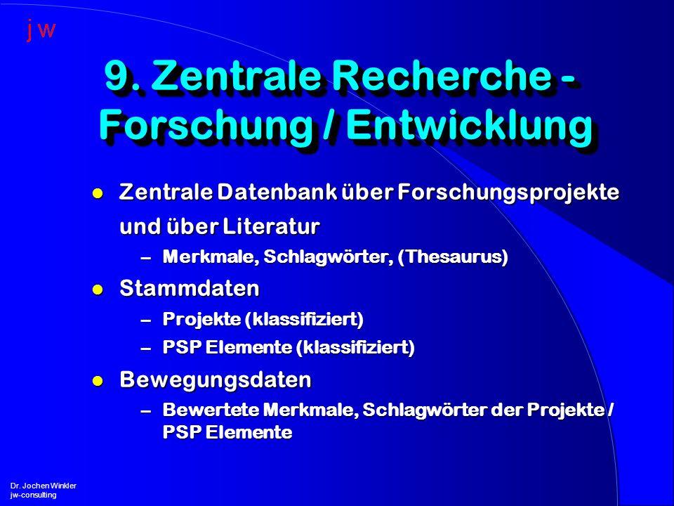 9. Zentrale Recherche - Forschung / Entwicklung