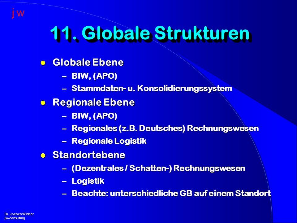 11. Globale Strukturen Globale Ebene Regionale Ebene Standortebene