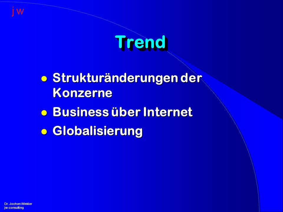 Trend Strukturänderungen der Konzerne Business über Internet