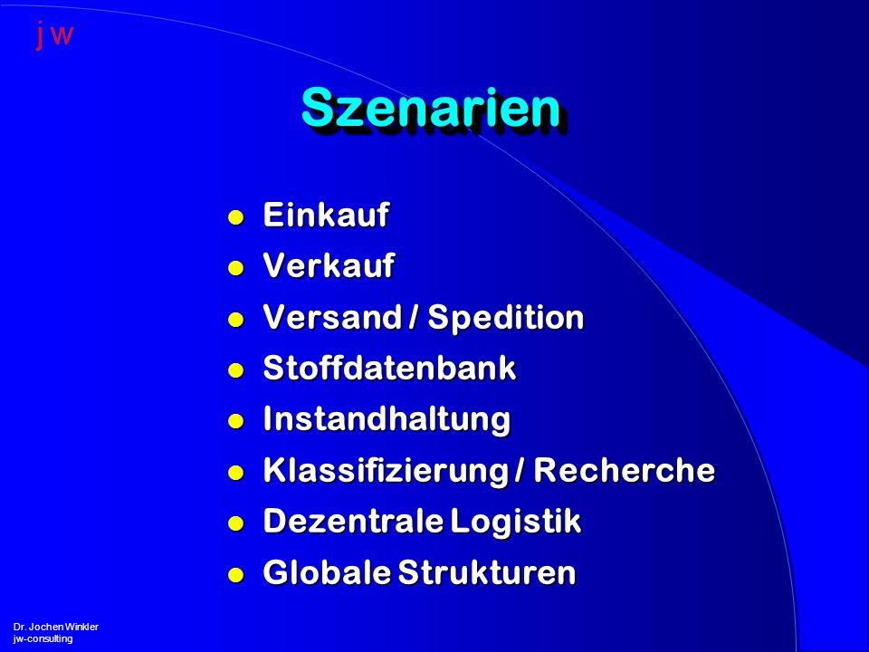 Szenarien Einkauf Verkauf Versand / Spedition Stoffdatenbank